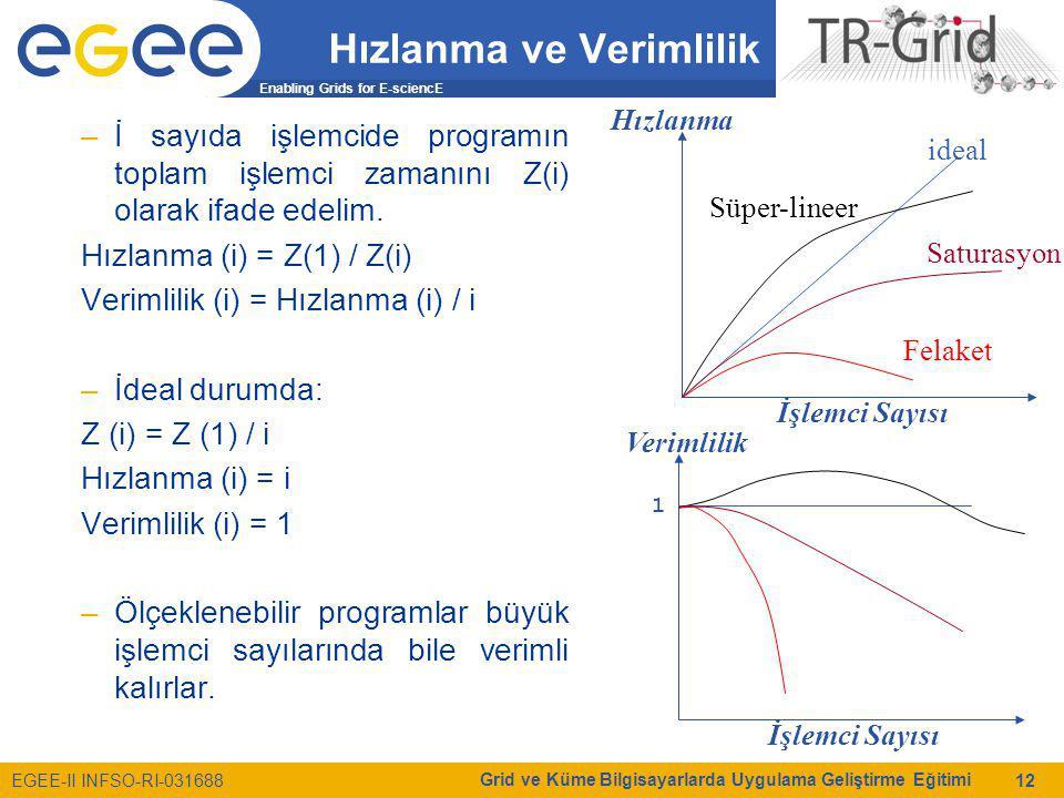 Enabling Grids for E-sciencE EGEE-II INFSO-RI-031688 Grid ve Küme Bilgisayarlarda Uygulama Geliştirme Eğitimi 12 Hızlanma ve Verimlilik –İ sayıda işle