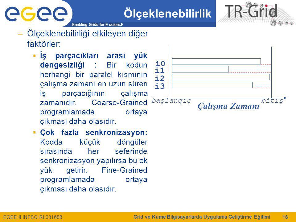 Enabling Grids for E-sciencE EGEE-II INFSO-RI-031688 Grid ve Küme Bilgisayarlarda Uygulama Geliştirme Eğitimi 16 Ölçeklenebilirlik –Ölçeklenebilirliği