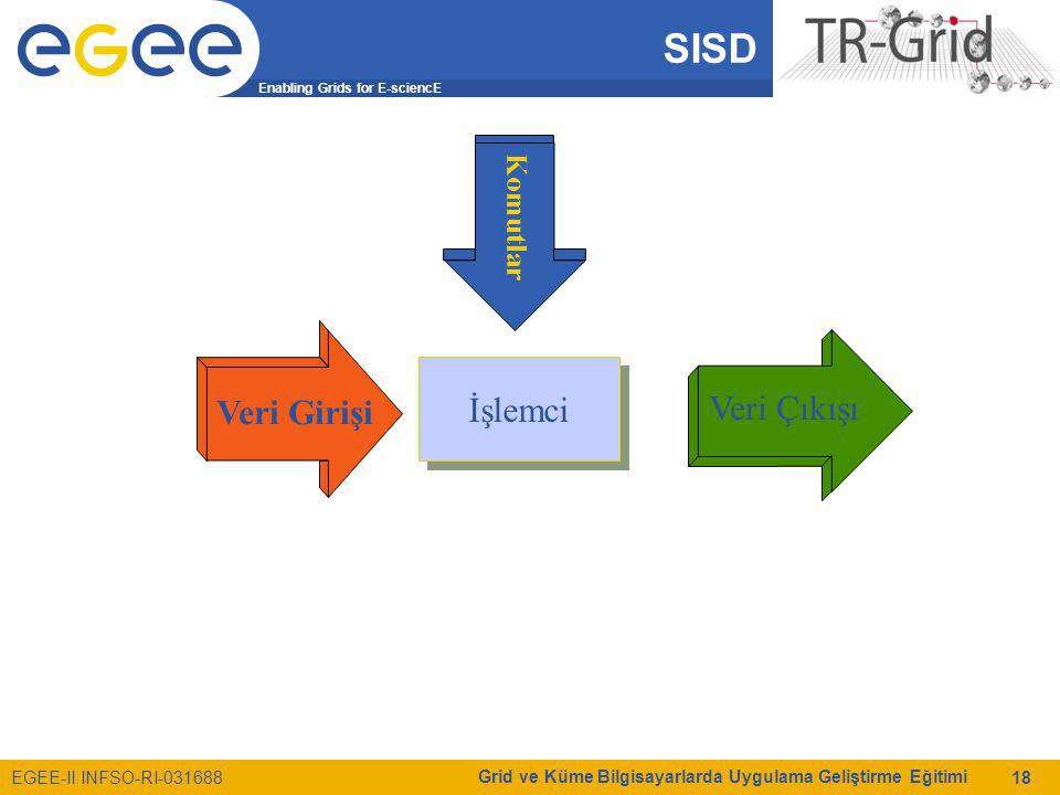 Enabling Grids for E-sciencE EGEE-II INFSO-RI-031688 Grid ve Küme Bilgisayarlarda Uygulama Geliştirme Eğitimi 18 SISD İşlemci Veri Girişi Veri Çıkışı Komutlar