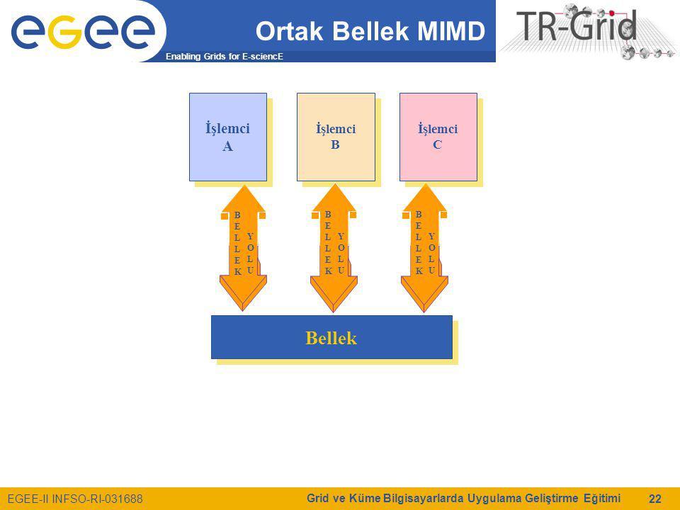 Enabling Grids for E-sciencE EGEE-II INFSO-RI-031688 Grid ve Küme Bilgisayarlarda Uygulama Geliştirme Eğitimi 22 Ortak Bellek MIMD BELLEKBELLEK YOLUYO