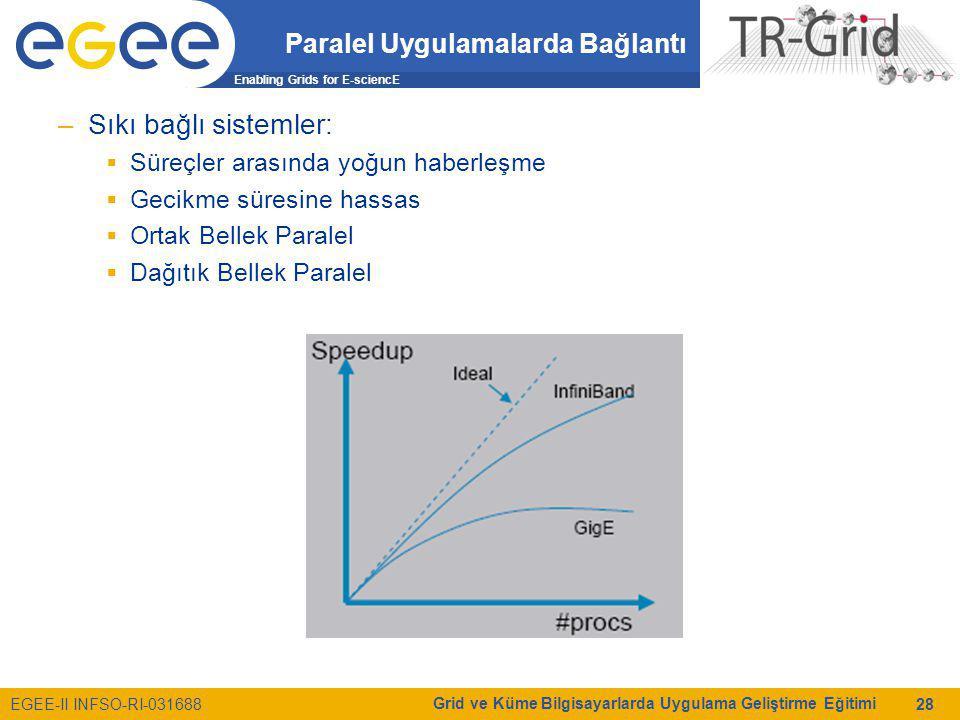 Enabling Grids for E-sciencE EGEE-II INFSO-RI-031688 Grid ve Küme Bilgisayarlarda Uygulama Geliştirme Eğitimi 28 Paralel Uygulamalarda Bağlantı –Sıkı bağlı sistemler:  Süreçler arasında yoğun haberleşme  Gecikme süresine hassas  Ortak Bellek Paralel  Dağıtık Bellek Paralel