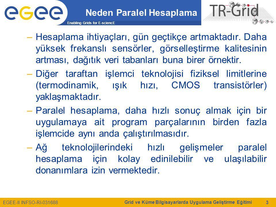 Enabling Grids for E-sciencE EGEE-II INFSO-RI-031688 Grid ve Küme Bilgisayarlarda Uygulama Geliştirme Eğitimi 3 Neden Paralel Hesaplama –Hesaplama iht