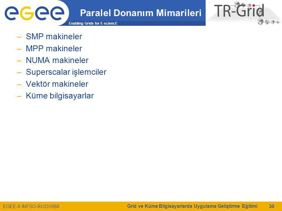 Enabling Grids for E-sciencE EGEE-II INFSO-RI-031688 Grid ve Küme Bilgisayarlarda Uygulama Geliştirme Eğitimi 30 Paralel Donanım Mimarileri –SMP makineler –MPP makineler –NUMA makineler –Superscalar işlemciler –Vektör makineler –Küme bilgisayarlar