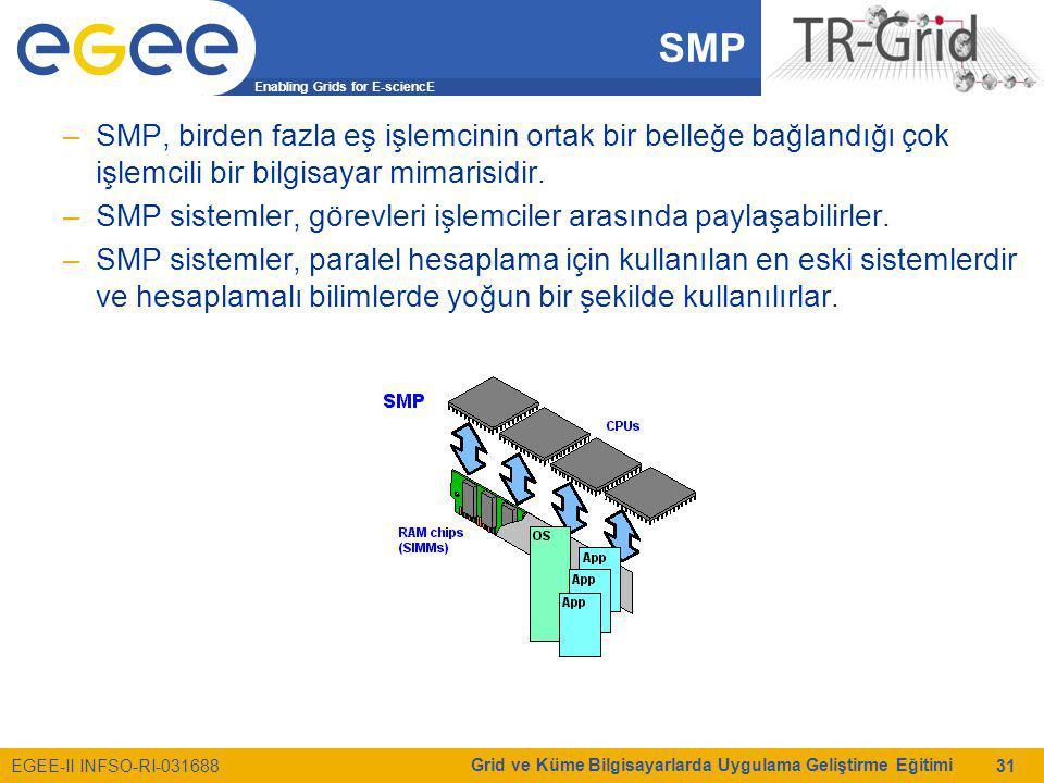Enabling Grids for E-sciencE EGEE-II INFSO-RI-031688 Grid ve Küme Bilgisayarlarda Uygulama Geliştirme Eğitimi 31 SMP –SMP, birden fazla eş işlemcinin ortak bir belleğe bağlandığı çok işlemcili bir bilgisayar mimarisidir.
