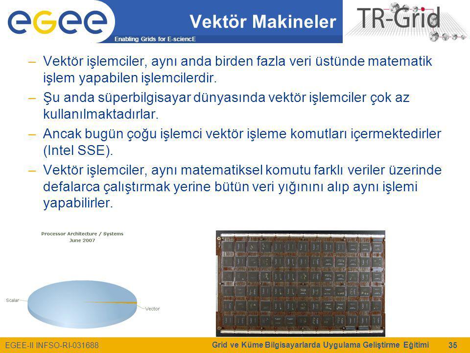 Enabling Grids for E-sciencE EGEE-II INFSO-RI-031688 Grid ve Küme Bilgisayarlarda Uygulama Geliştirme Eğitimi 35 Vektör Makineler –Vektör işlemciler, aynı anda birden fazla veri üstünde matematik işlem yapabilen işlemcilerdir.