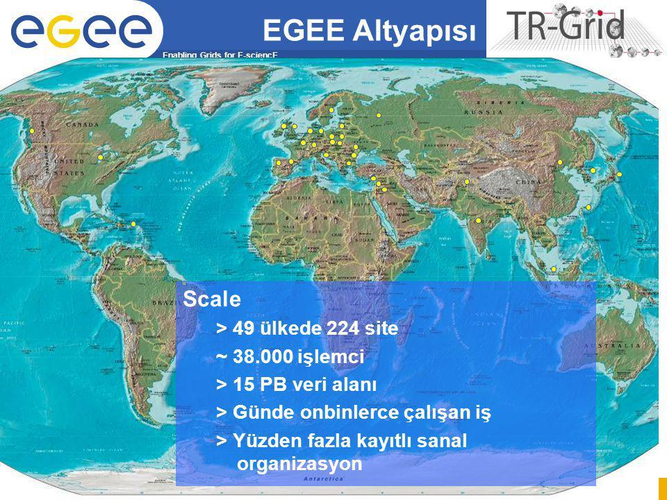 Enabling Grids for E-sciencE EGEE-II INFSO-RI-031688 Grid ve Küme Bilgisayarlarda Uygulama Geliştirme Eğitimi 40 Scale > 49 ülkede 224 site ~ 38.000 işlemci > 15 PB veri alanı > Günde onbinlerce çalışan iş > Yüzden fazla kayıtlı sanal organizasyon EGEE Altyapısı