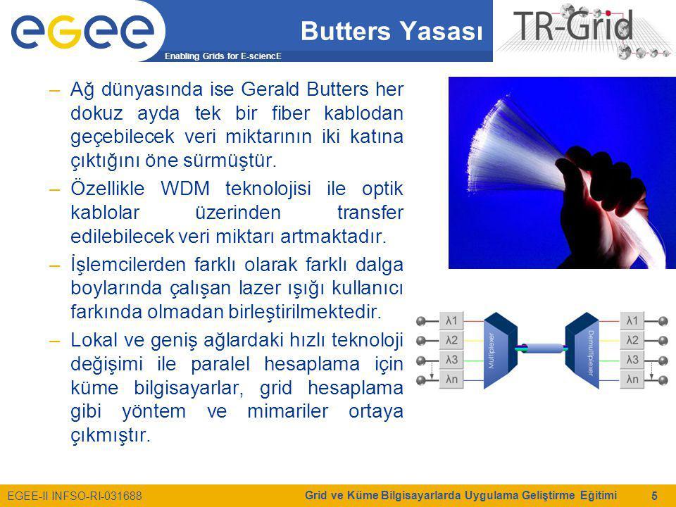 Enabling Grids for E-sciencE EGEE-II INFSO-RI-031688 Grid ve Küme Bilgisayarlarda Uygulama Geliştirme Eğitimi 5 Butters Yasası –Ağ dünyasında ise Gera