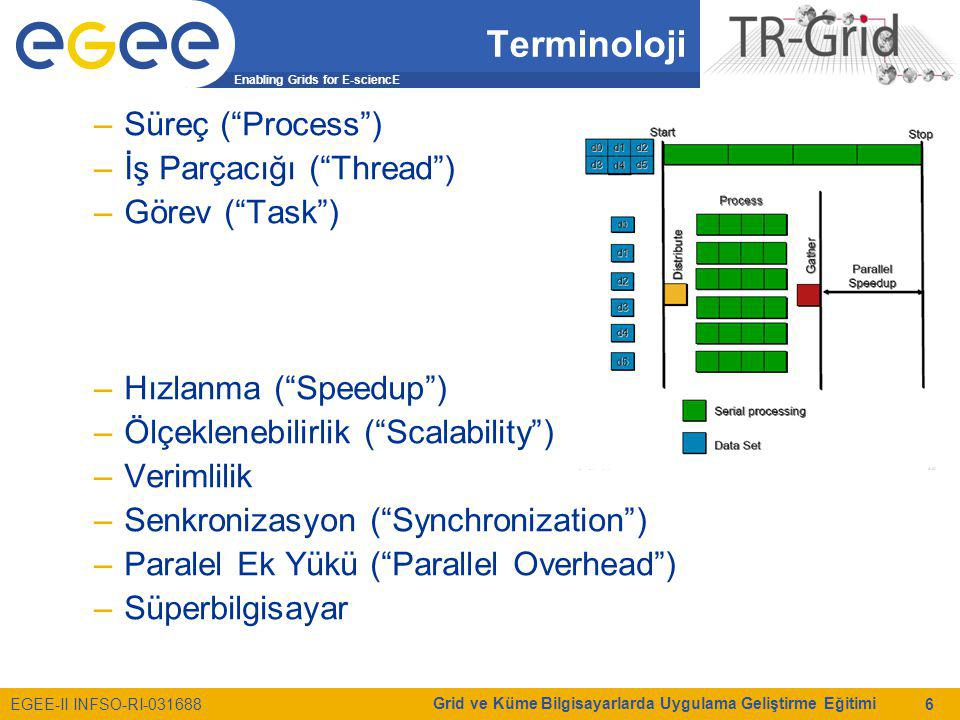 Enabling Grids for E-sciencE EGEE-II INFSO-RI-031688 Grid ve Küme Bilgisayarlarda Uygulama Geliştirme Eğitimi 6 Terminoloji –Süreç ( Process ) –İş Parçacığı ( Thread ) –Görev ( Task ) –Hızlanma ( Speedup ) –Ölçeklenebilirlik ( Scalability ) –Verimlilik –Senkronizasyon ( Synchronization ) –Paralel Ek Yükü ( Parallel Overhead ) –Süperbilgisayar