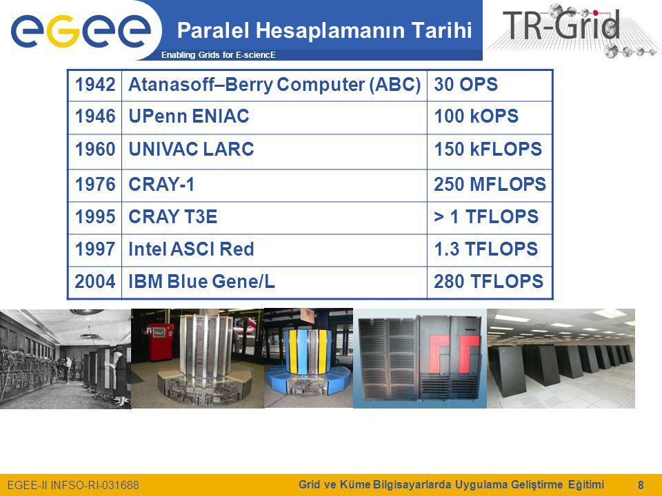 Enabling Grids for E-sciencE EGEE-II INFSO-RI-031688 Grid ve Küme Bilgisayarlarda Uygulama Geliştirme Eğitimi 8 Paralel Hesaplamanın Tarihi 1942Atanasoff–Berry Computer (ABC)30 OPS 1946UPenn ENIAC100 kOPS 1960UNIVAC LARC150 kFLOPS 1976CRAY-1250 MFLOPS 1995CRAY T3E> 1 TFLOPS 1997Intel ASCI Red1.3 TFLOPS 2004IBM Blue Gene/L280 TFLOPS