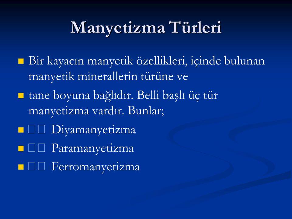 Manyetizma Türleri Bir kayacın manyetik özellikleri, içinde bulunan manyetik minerallerin türüne ve tane boyuna bağlıdır.