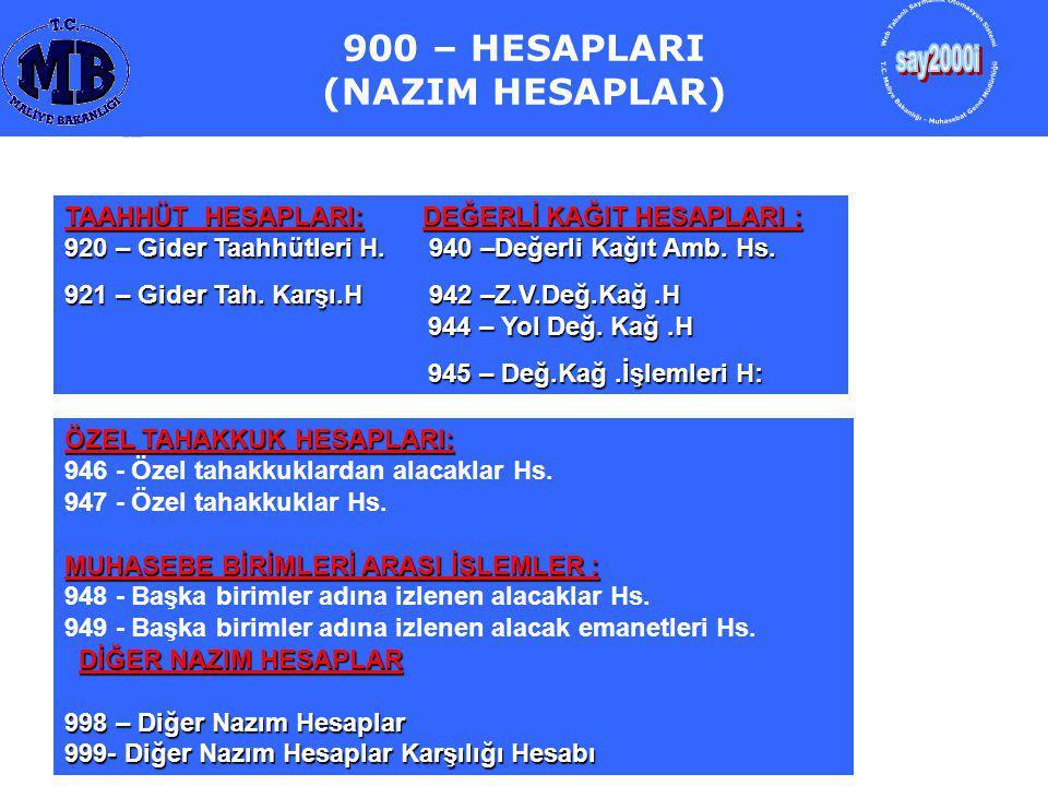 HESAPLAR HESAPLAR 900 – HESAPLARI (NAZIM HESAPLAR) TAAHHÜT HESAPLARI: DEĞERLİ KAĞIT HESAPLARI : 920 – Gider Taahhütleri H. 940 –Değerli Kağıt Amb. Hs.