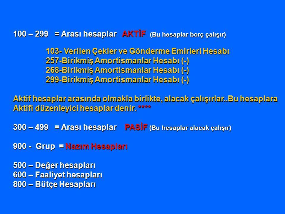 100 – 299 = Arası hesaplar AKTİF (Bu hesaplar borç çalışır) 103- Verilen Çekler ve Gönderme Emirleri Hesabı 103- Verilen Çekler ve Gönderme Emirleri Hesabı 257-Birikmiş Amortismanlar Hesabı (-) 268-Birikmiş Amortismanlar Hesabı (-) 299-Birikmiş Amortismanlar Hesabı (-) 257-Birikmiş Amortismanlar Hesabı (-) 268-Birikmiş Amortismanlar Hesabı (-) 299-Birikmiş Amortismanlar Hesabı (-) Aktif hesaplar arasında olmakla birlikte, alacak çalışırlar..Bu hesaplara Aktifi düzenleyici hesaplar denir.