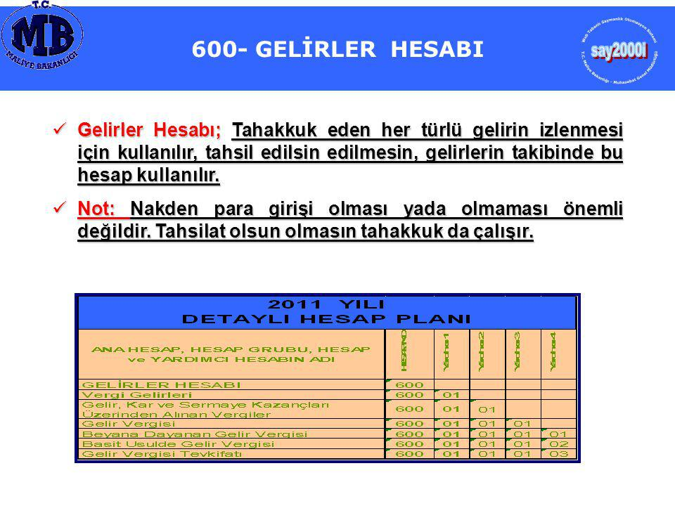 ANKARA DEFTERDARLIĞI Muhasebe Denetmenliği 600- GELİRLER HESABI Gelirler Hesabı; Tahakkuk eden her türlü gelirin izlenmesi için kullanılır, tahsil edi
