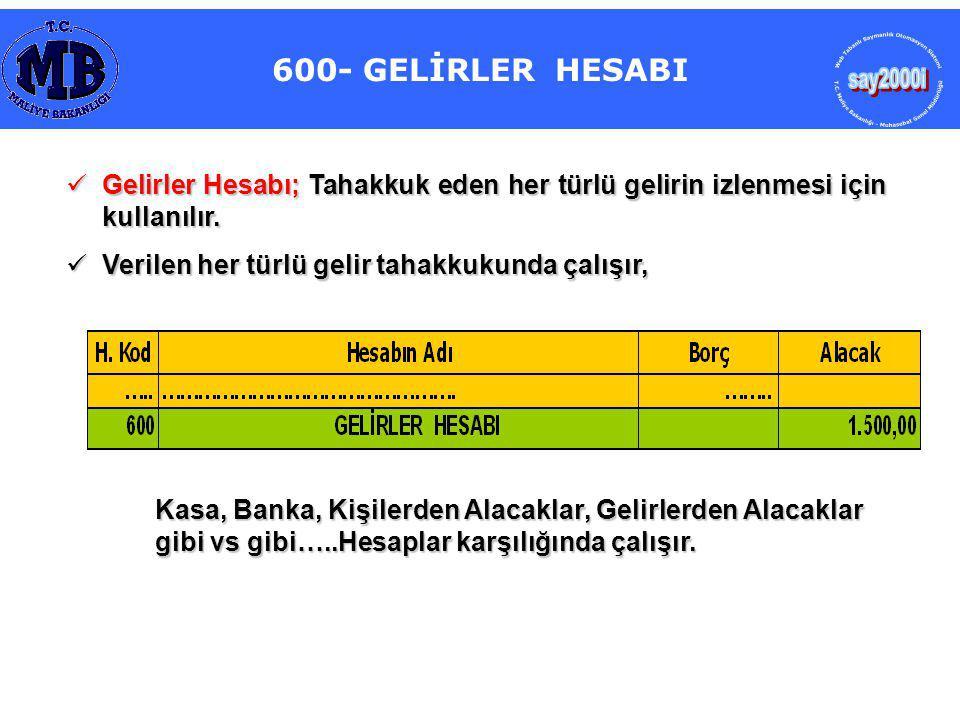 810- BÜTÇE GELİRLERİNDEN RET VE İADELER HESABI 600- GELİRLER HESABI Gelirler Hesabı; Tahakkuk eden her türlü gelirin izlenmesi için kullanılır. Gelirl