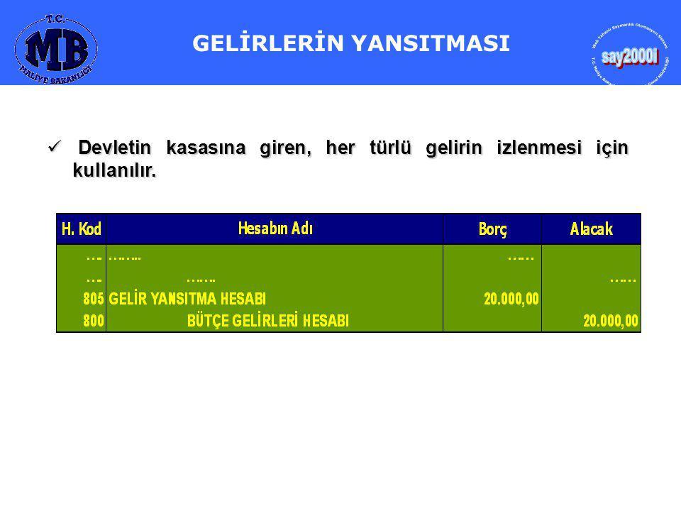 800- BÜTÇE GELİRLERİ HESABI 800-Bütçe Gelirleri Hesabı Bakiyesi - 810-B.