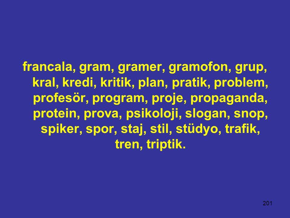 201 francala, gram, gramer, gramofon, grup, kral, kredi, kritik, plan, pratik, problem, profesör, program, proje, propaganda, protein, prova, psikoloji, slogan, snop, spiker, spor, staj, stil, stüdyo, trafik, tren, triptik.