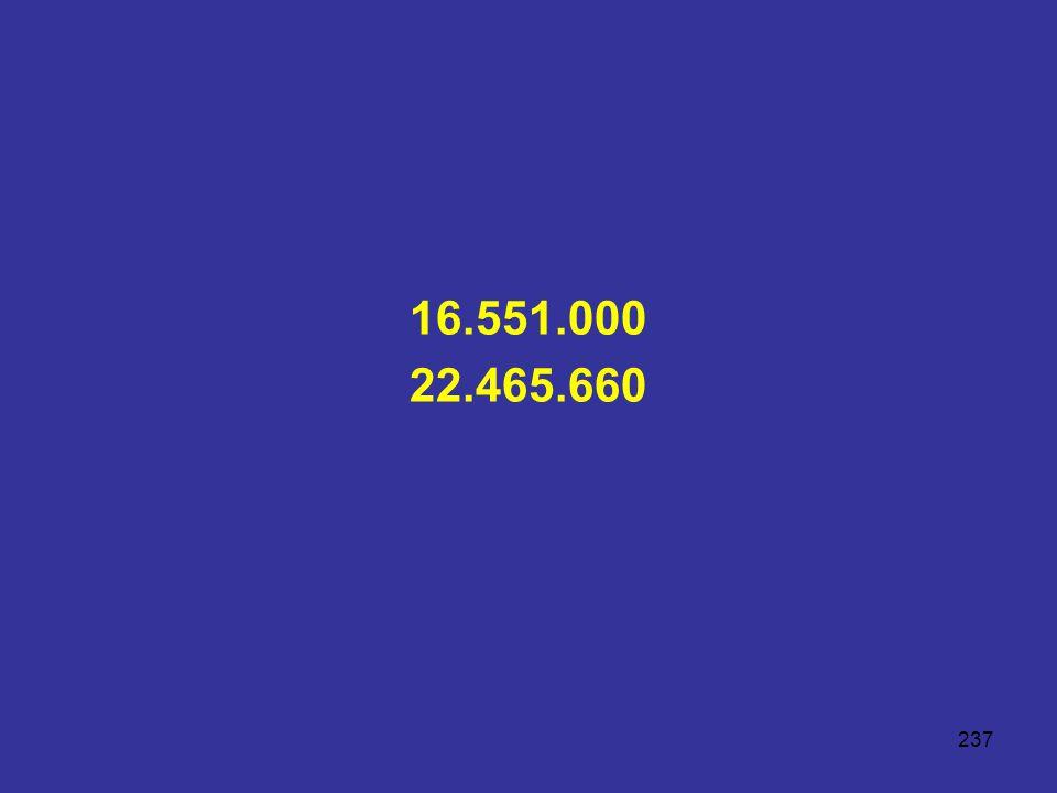 237 16.551.000 22.465.660