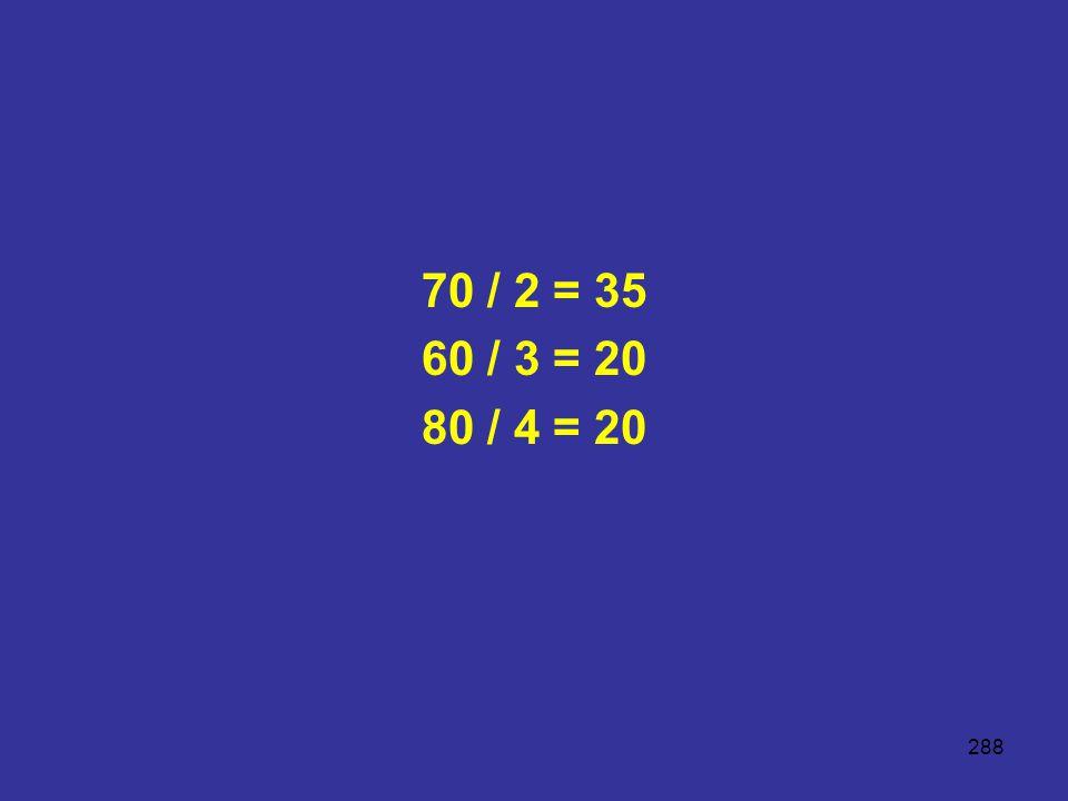 288 70 / 2 = 35 60 / 3 = 20 80 / 4 = 20