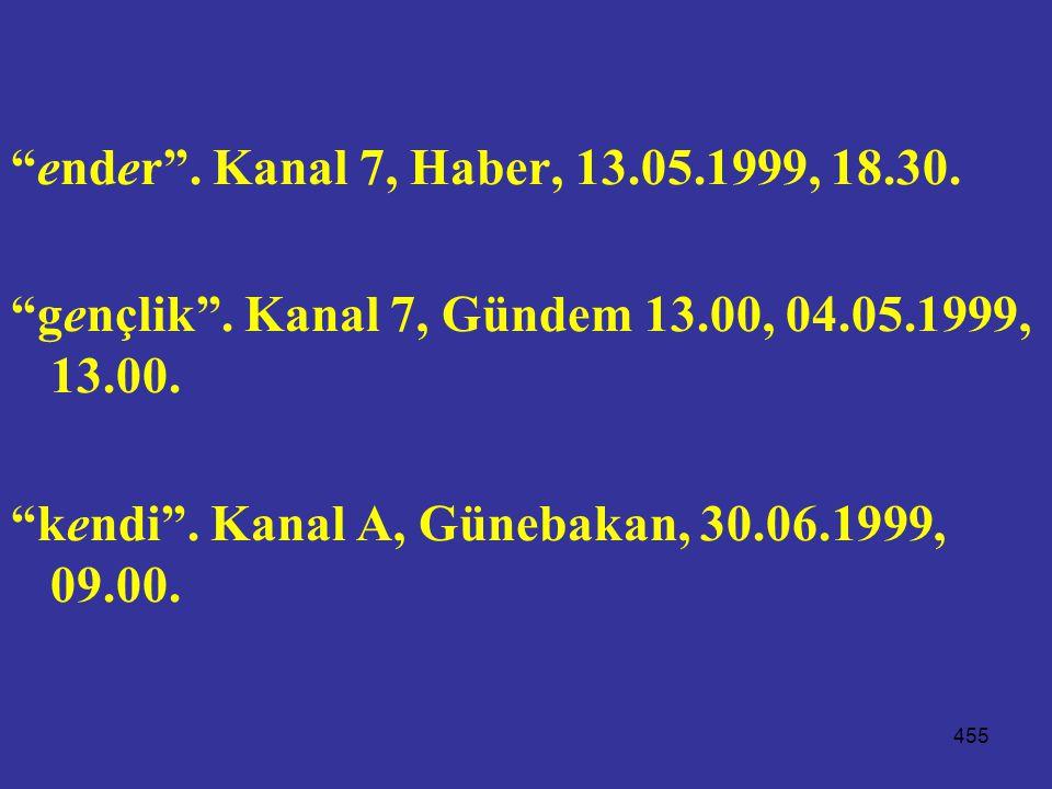 """455 """"ender"""". Kanal 7, Haber, 13.05.1999, 18.30. """"gençlik"""". Kanal 7, Gündem 13.00, 04.05.1999, 13.00. """"kendi"""". Kanal A, Günebakan, 30.06.1999, 09.00."""