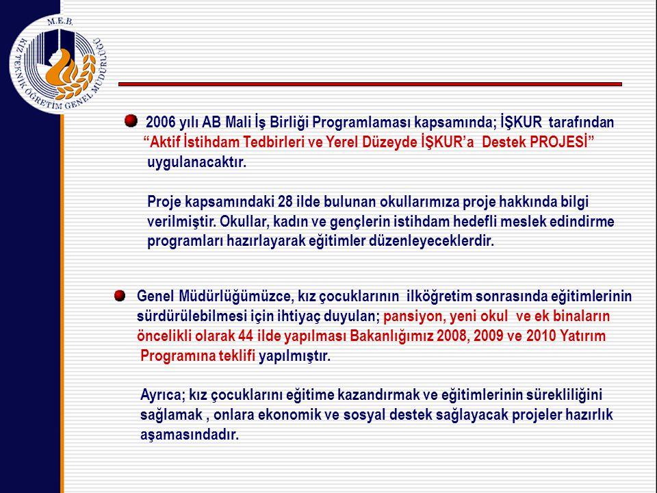 2006 yılı AB Mali İş Birliği Programlaması kapsamında; İŞKUR tarafından Aktif İstihdam Tedbirleri ve Yerel Düzeyde İŞKUR'a Destek PROJESİ uygulanacaktır.
