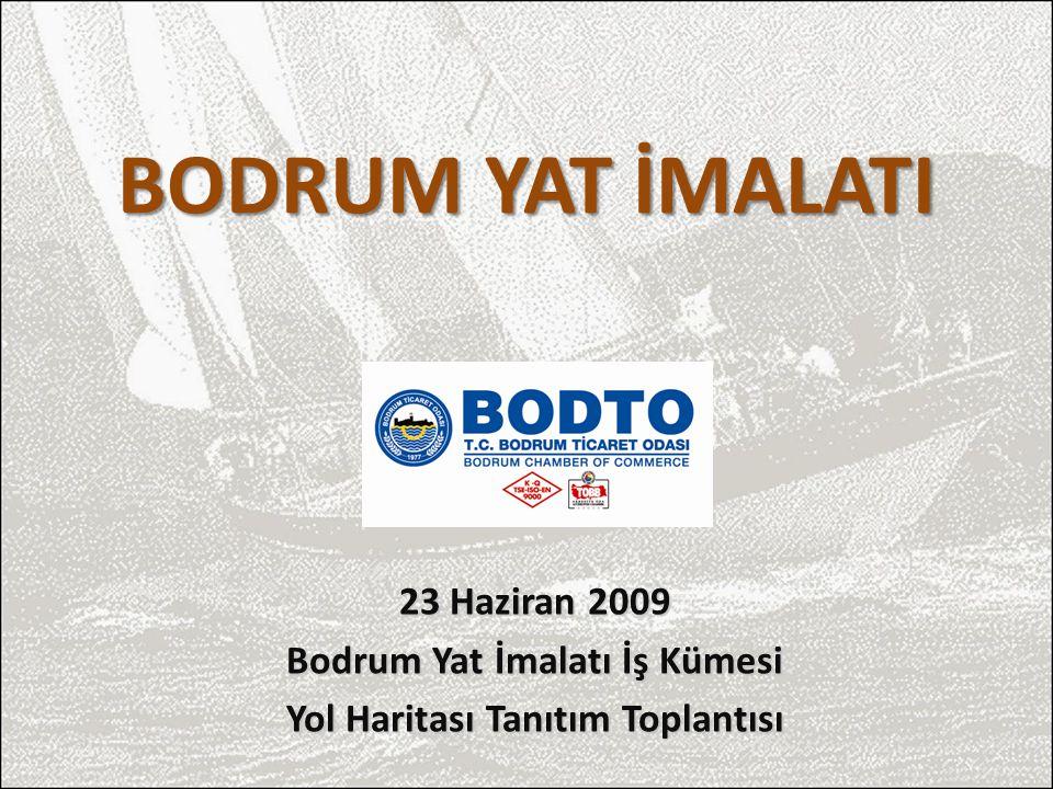 Sunum İçeriği Bodrum'da tekne yapımının tarihsel gelişimi Bodrum'da üretilen yat türleri Dünyadaki durum Bodrum imalat sektörü İstatistikler Genel özellikler Sorunlar Çözüm önerileri Bodrum yat imalat kümesi Yol haritası Küme faaliyetleri Küme yapısı Küme danışma kurulu BODRUM YAT İMALATI
