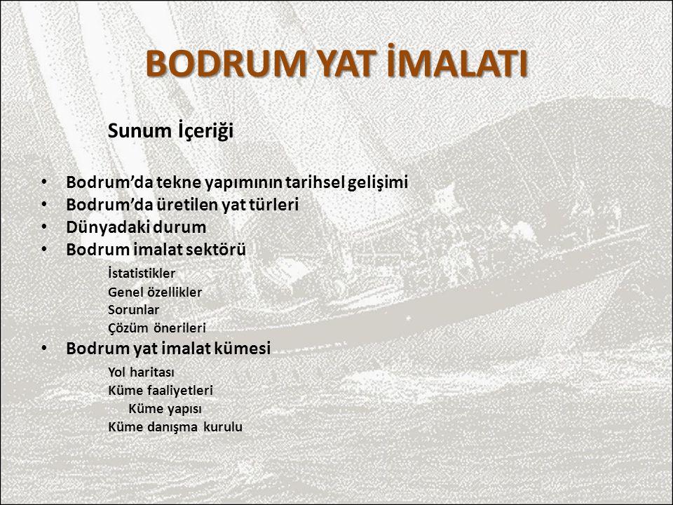 Sunum İçeriği Bodrum'da tekne yapımının tarihsel gelişimi Bodrum'da üretilen yat türleri Dünyadaki durum Bodrum imalat sektörü İstatistikler Genel öze