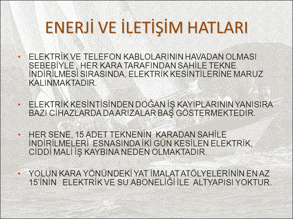 ENERJİ VE İLETİŞİM HATLARI ELEKTRİK VE TELEFON KABLOLARININ HAVADAN OLMASI SEBEBİYLE, HER KARA TARAFINDAN SAHİLE TEKNE İNDİRİLMESİ SIRASINDA, ELEKTRİK