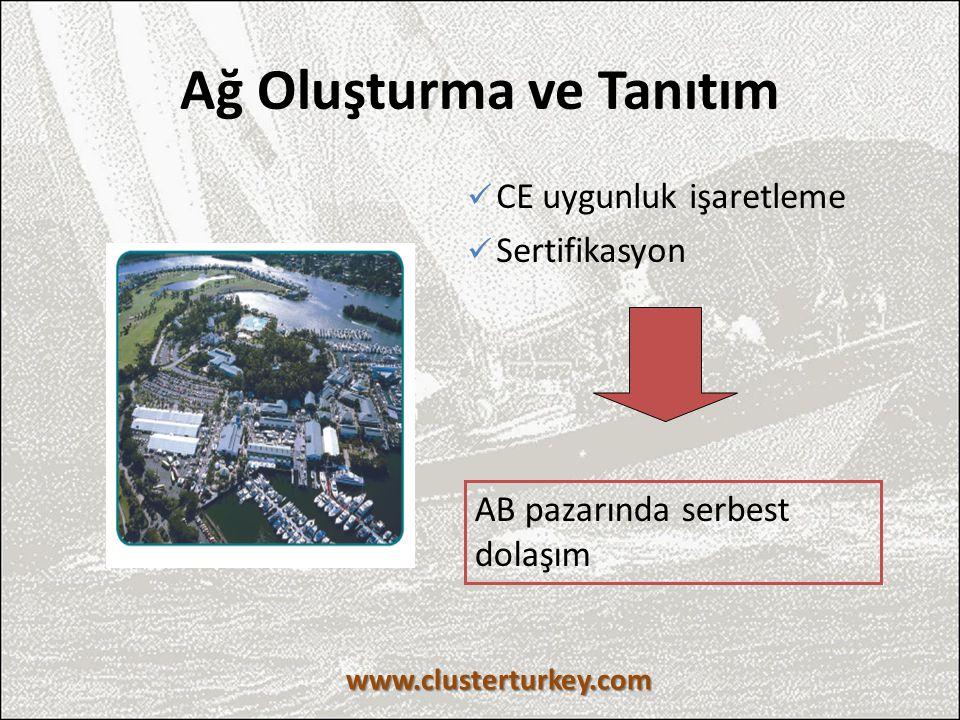 Ağ Oluşturma ve Tanıtım CE uygunluk işaretleme Sertifikasyon AB pazarında serbest dolaşım www.clusterturkey.com