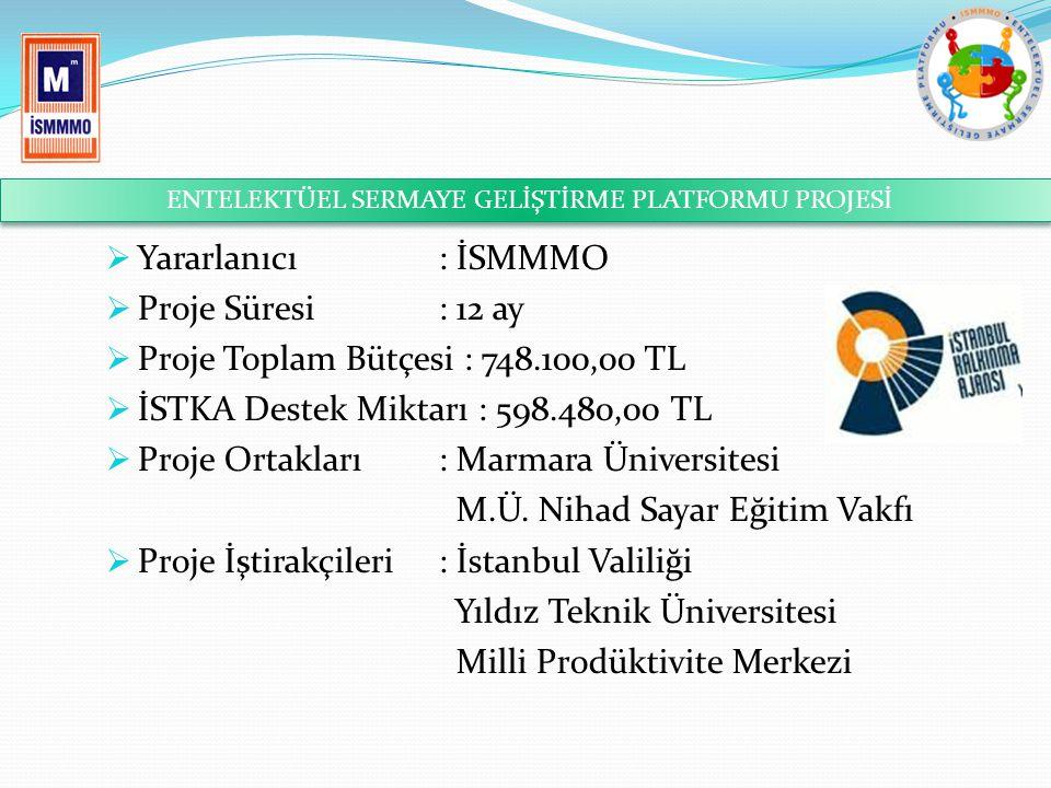  Yararlanıcı : İSMMMO  Proje Süresi : 12 ay  Proje Toplam Bütçesi : 748.100,00 TL  İSTKA Destek Miktarı : 598.480,00 TL  Proje Ortakları : Marmar