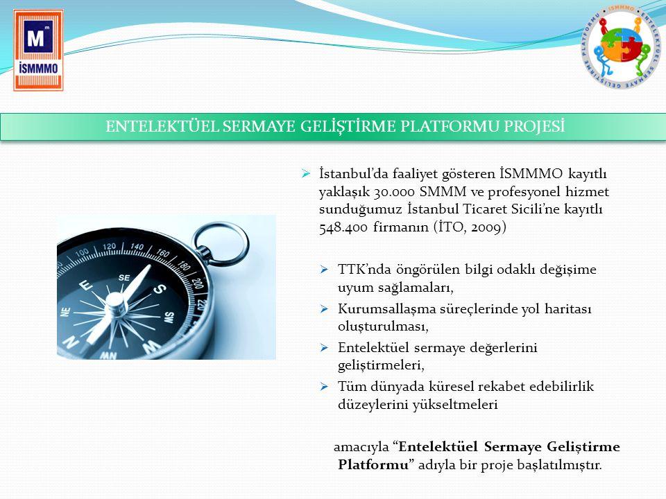  İstanbul'da faaliyet gösteren İSMMMO kayıtlı yaklaşık 30.000 SMMM ve profesyonel hizmet sunduğumuz İstanbul Ticaret Sicili'ne kayıtlı 548.400 firmanın (İTO, 2009)  TTK'nda öngörülen bilgi odaklı değişime uyum sağlamaları,  Kurumsallaşma süreçlerinde yol haritası oluşturulması,  Entelektüel sermaye değerlerini geliştirmeleri,  Tüm dünyada küresel rekabet edebilirlik düzeylerini yükseltmeleri amacıyla Entelektüel Sermaye Geliştirme Platformu adıyla bir proje başlatılmıştır.