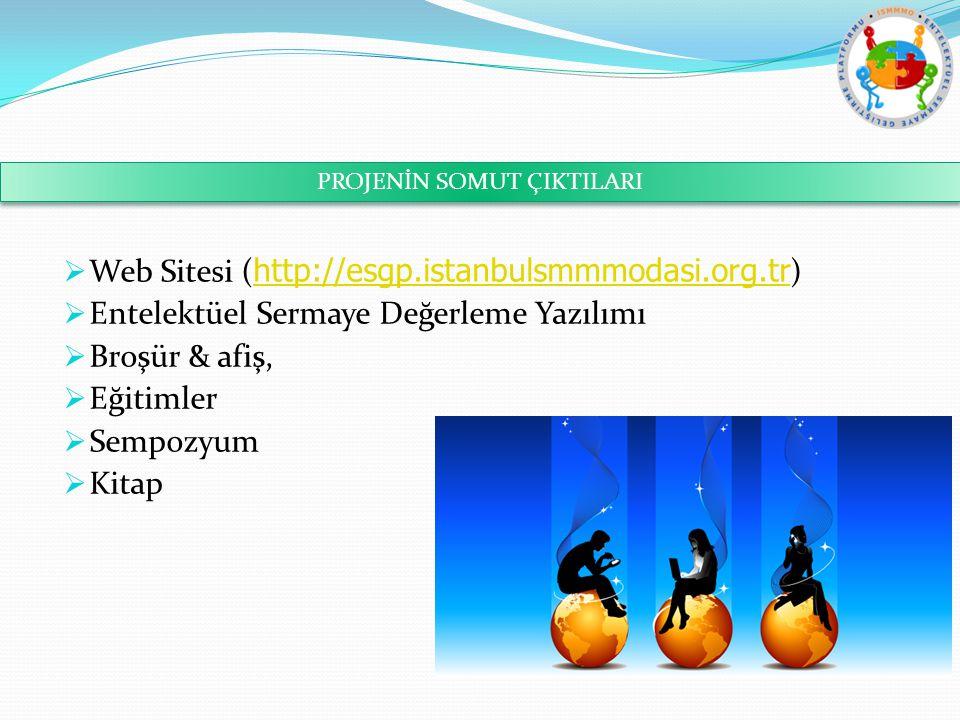  Web Sitesi ( http://esgp.istanbulsmmmodasi.org.tr ) http://esgp.istanbulsmmmodasi.org.tr  Entelektüel Sermaye Değerleme Yazılımı  Broşür & afiş,  Eğitimler  Sempozyum  Kitap PROJENİN SOMUT ÇIKTILARI