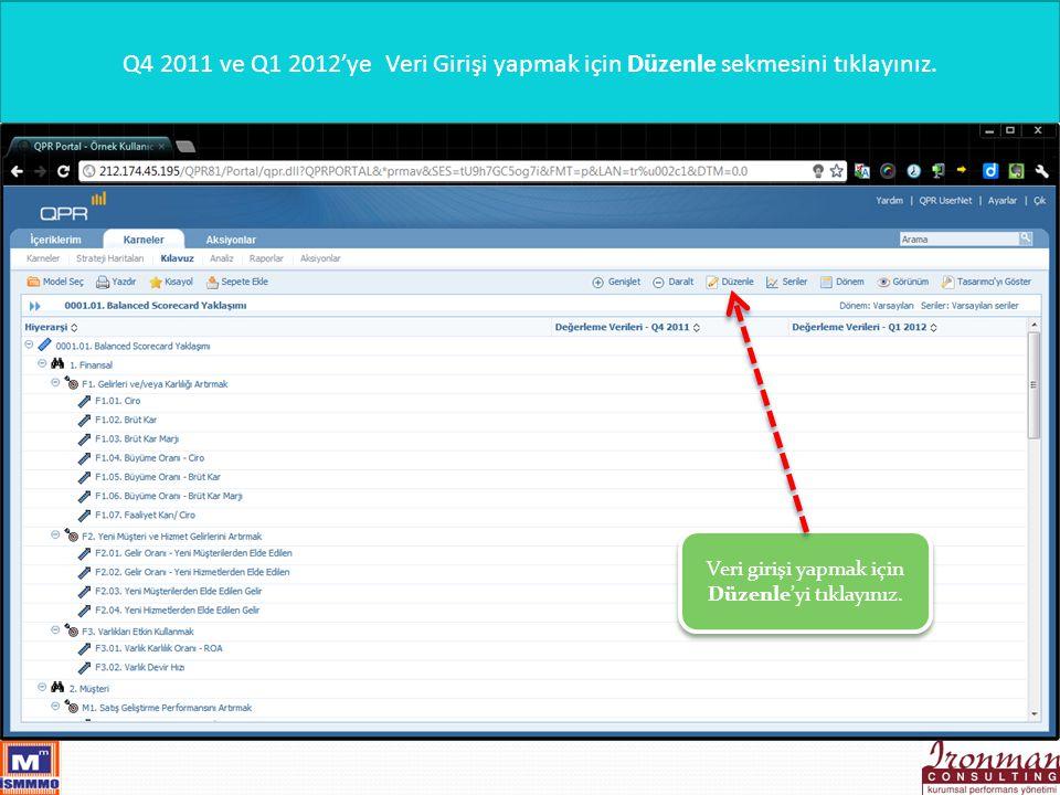 Q4 2011 ve Q1 2012'ye Veri Girişi yapmak için Düzenle sekmesini tıklayınız.