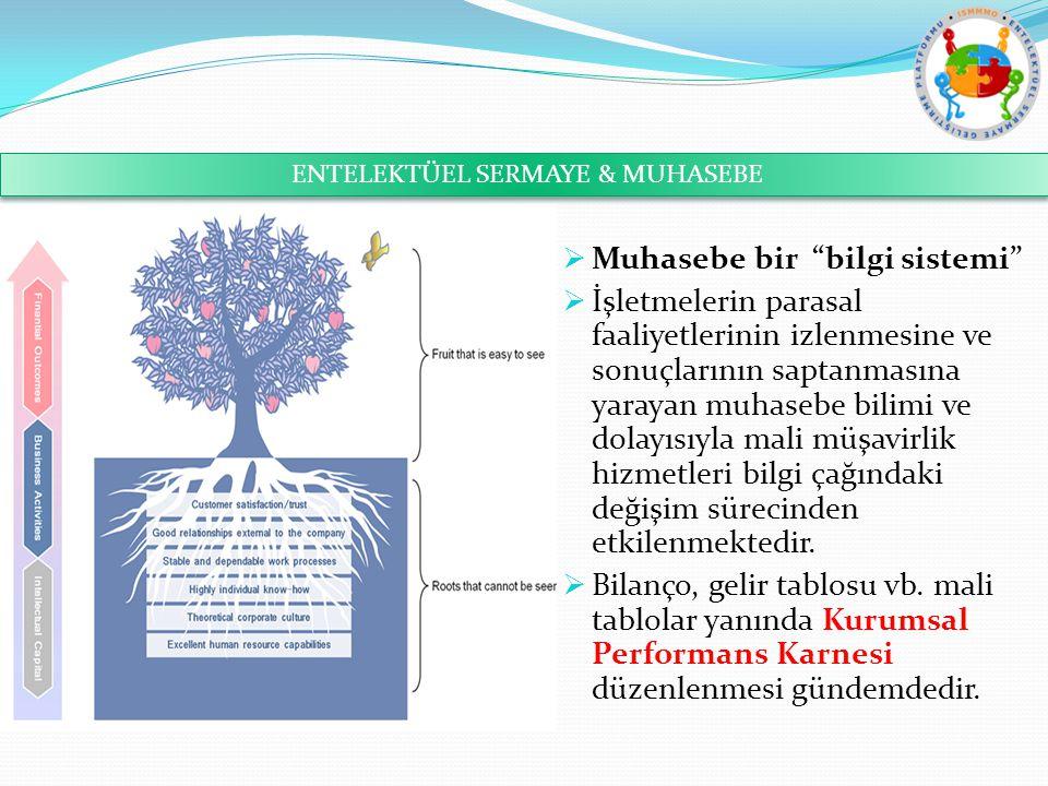  Yararlanıcı : İSMMMO  Proje Süresi : 12 ay  Proje Toplam Bütçesi : 748.100,00 TL  İSTKA Destek Miktarı : 598.480,00 TL  Proje Ortakları : Marmara Üniversitesi M.Ü.