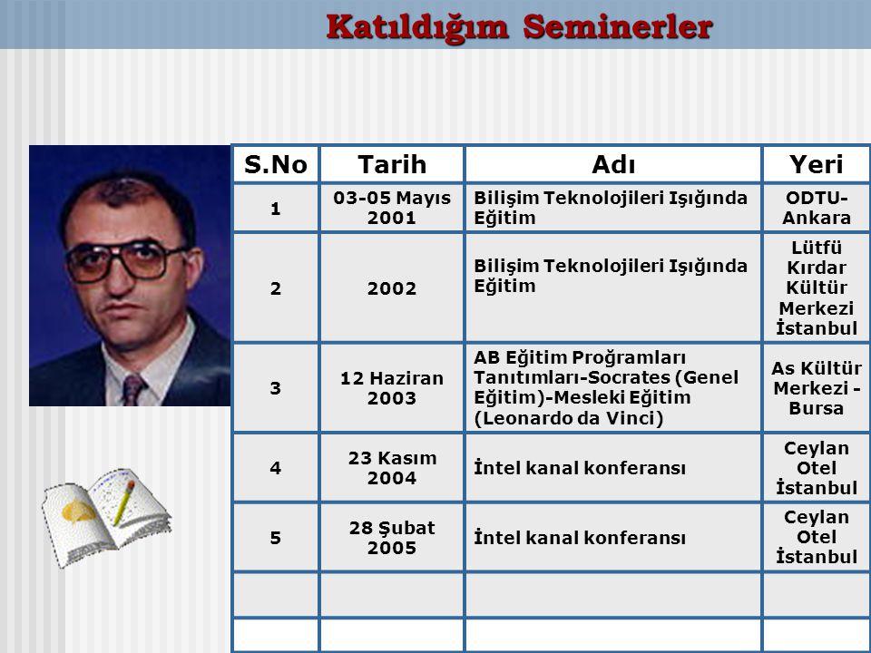 HAZIRLAYAN Abdulmuttalip ŞAHİN Mart -2004 Katıldığım Seminerler S.NoTarihAdıYeri 1 03-05 Mayıs 2001 Bilişim Teknolojileri Işığında Eğitim ODTU- Ankara 22002 Bilişim Teknolojileri Işığında Eğitim Lütfü Kırdar Kültür Merkezi İstanbul 3 12 Haziran 2003 AB Eğitim Proğramları Tanıtımları-Socrates (Genel Eğitim)-Mesleki Eğitim (Leonardo da Vinci) As Kültür Merkezi - Bursa 4 23 Kasım 2004 İntel kanal konferansı Ceylan Otel İstanbul 5 28 Şubat 2005 İntel kanal konferansı Ceylan Otel İstanbul