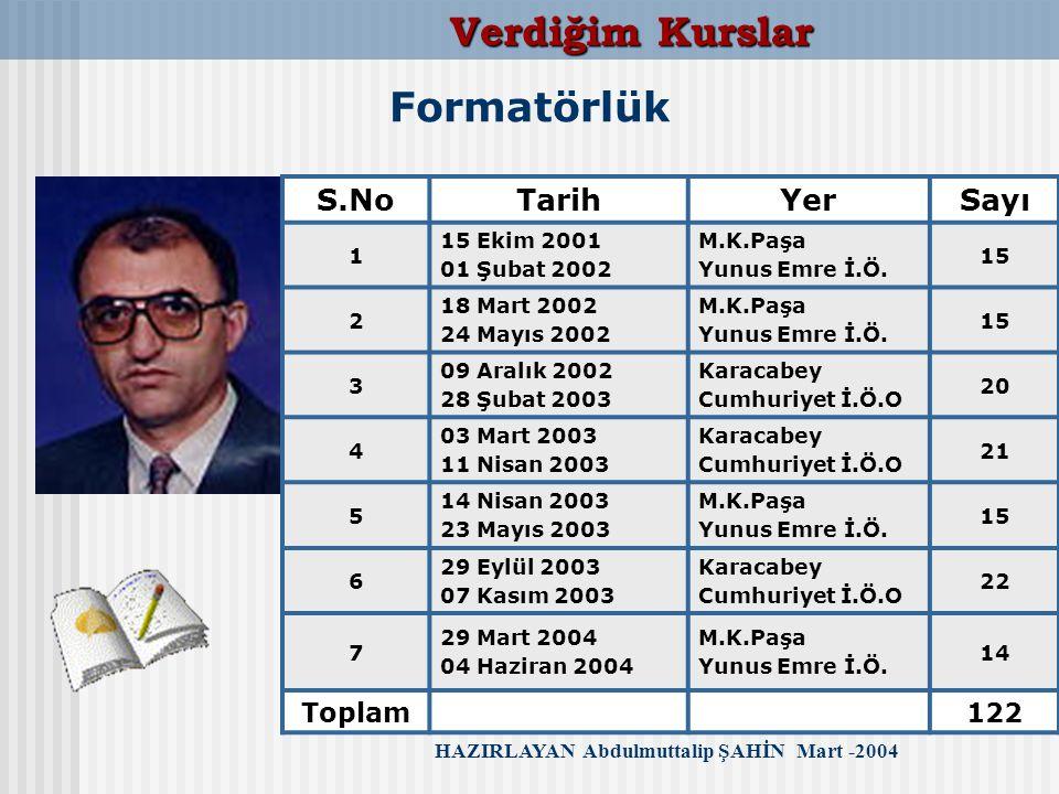 HAZIRLAYAN Abdulmuttalip ŞAHİN Mart -2004 Verdiğim Kurslar Formatörlük S.NoTarihYerSayı 1 15 Ekim 2001 01 Şubat 2002 M.K.Paşa Yunus Emre İ.Ö.
