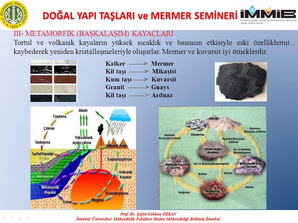 III- METAMORFİK (BAŞKALAŞIM) KAYAÇLARI Tortul ve volkanik kayaların yüksek sıcaklık ve basıncın etkisiyle eski özelliklerini kaybederek yeniden kristalleşmeleriyle oluşurlar.