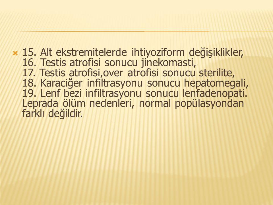  15. Alt ekstremitelerde ihtiyoziform değişiklikler, 16. Testis atrofisi sonucu jinekomasti, 17. Testis atrofisi,over atrofisi sonucu sterilite, 18.