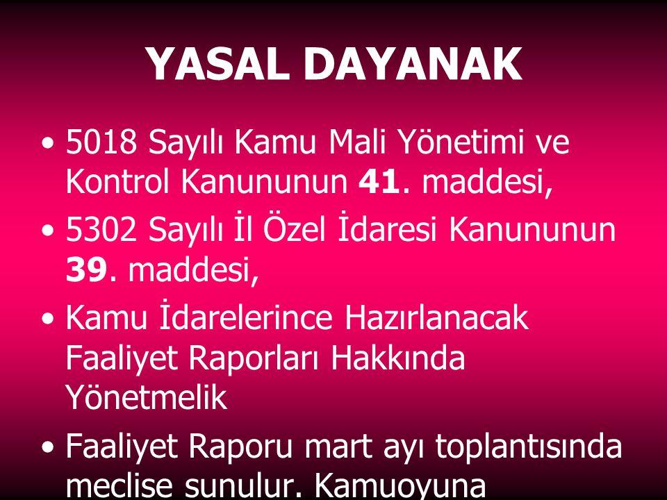 2012 YILI SULAMA VE TOPRAK ENVANTERİ Adet Sulanan Saha Hektar Hayvan Sayısı Küç.başBüy.baş Gölet1250 H.İ.S.