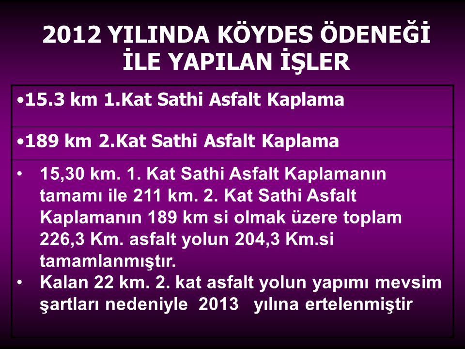 15.3 km 1.Kat Sathi Asfalt Kaplama 189 km 2.Kat Sathi Asfalt Kaplama 15,30 km.