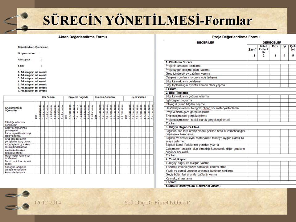 16.12.2014Yrd.Doç.Dr. Fikret KORUR SÜRECİN YÖNETİLMESİ-Formlar