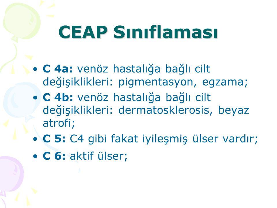 CEAP Sınıflaması C 4a: venöz hastalığa bağlı cilt değişiklikleri: pigmentasyon, egzama; C 4b: venöz hastalığa bağlı cilt değişiklikleri: dermatosklero