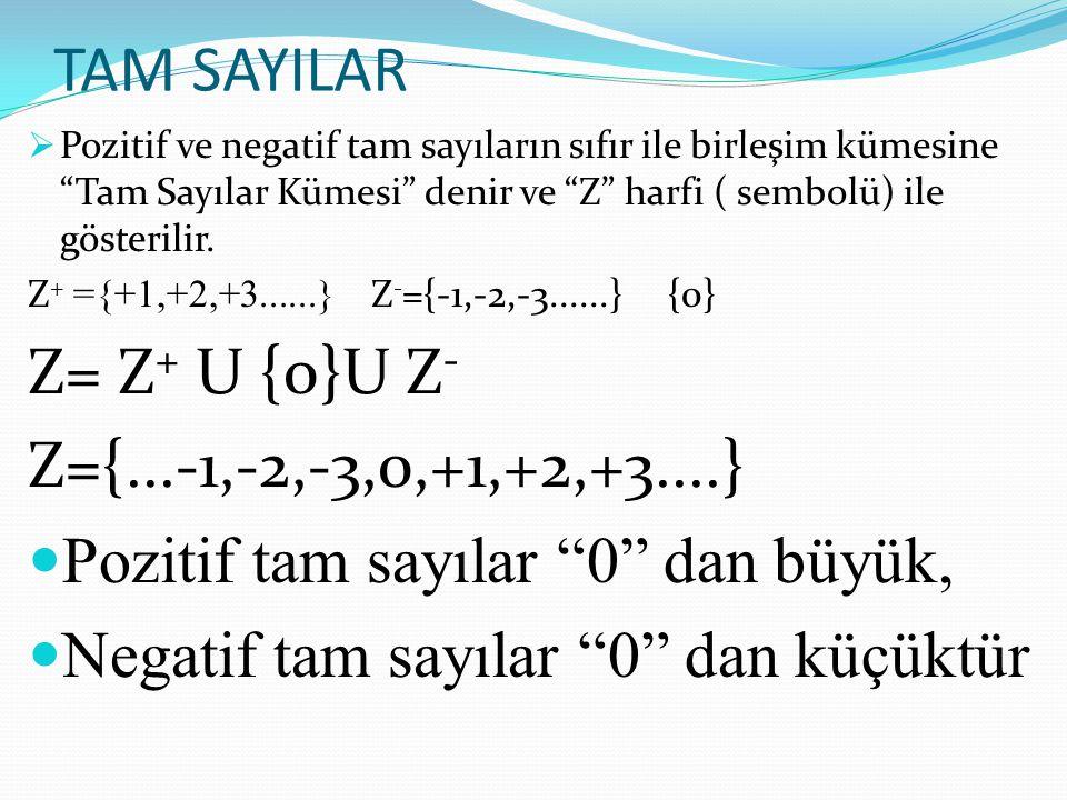 TAM SAYILAR  Pozitif ve negatif tam sayıların sıfır ile birleşim kümesine Tam Sayılar Kümesi denir ve Z harfi ( sembolü) ile gösterilir.