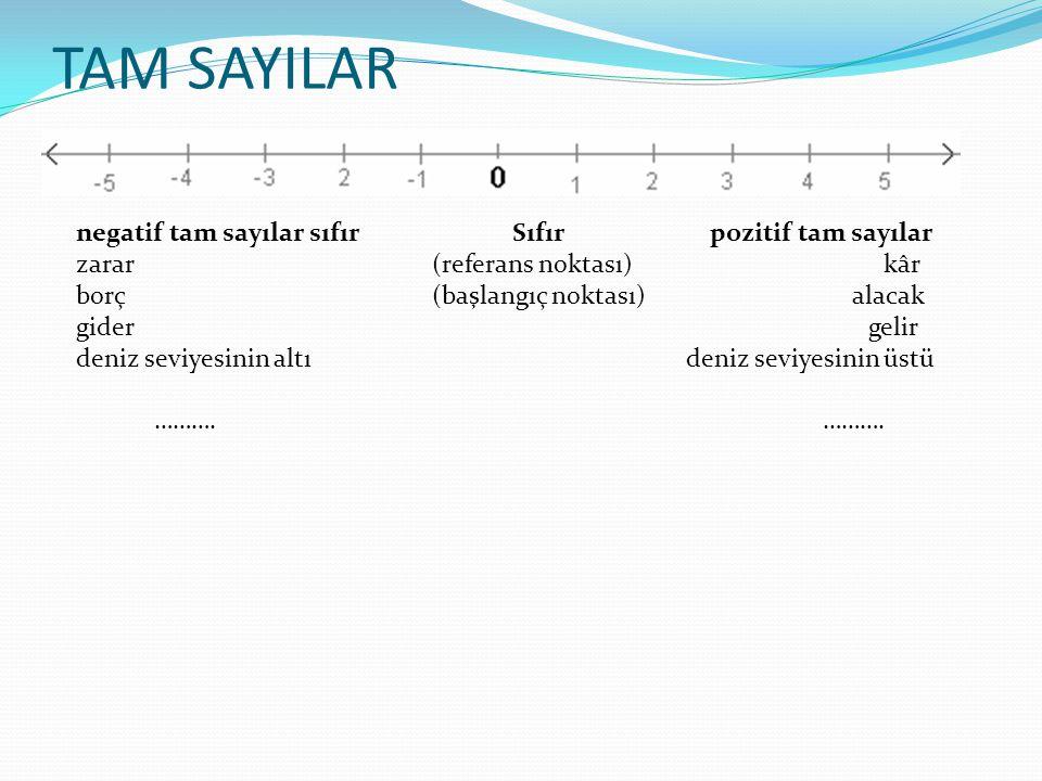 TAM SAYILAR negatif tam sayılar sıfır Sıfır pozitif tam sayılar zarar (referans noktası) kâr borç (başlangıç noktası) alacak gider gelir deniz seviyes