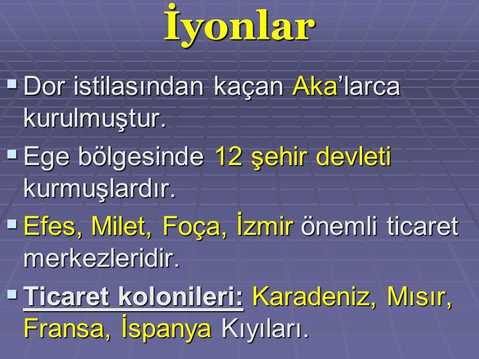 İyonlar  Dor istilasından kaçan Aka'larca kurulmuştur.