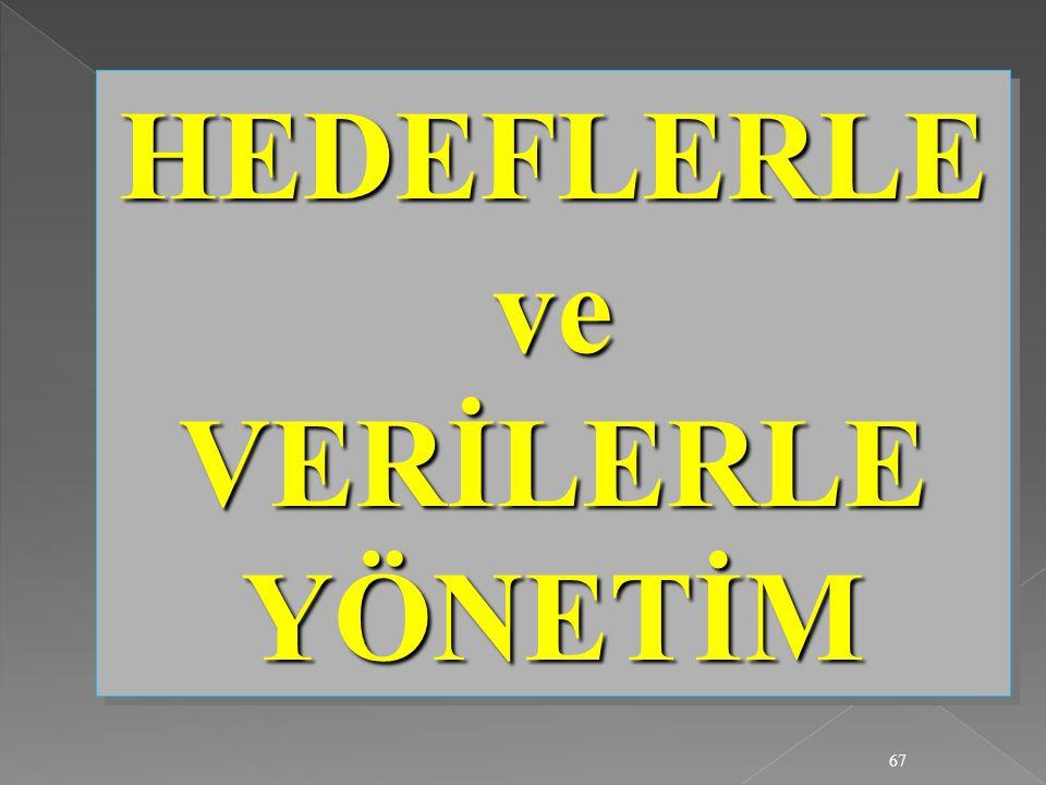 67 HEDEFLERLE ve VERİLERLE YÖNETİM