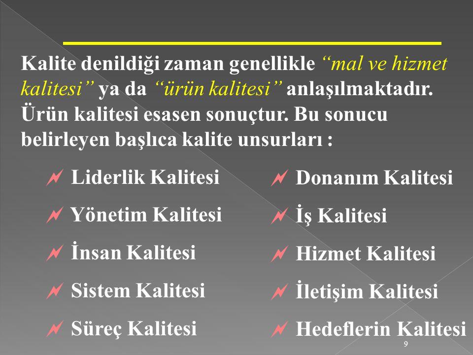 10 TASARIM (Kağıt Üzerinde) KALİTESİ UYGUNLUK (Uygulama) KALİTESİ KALİTEKALİTE Türk Millî Eğitiminin Temel İlkeleri 1.