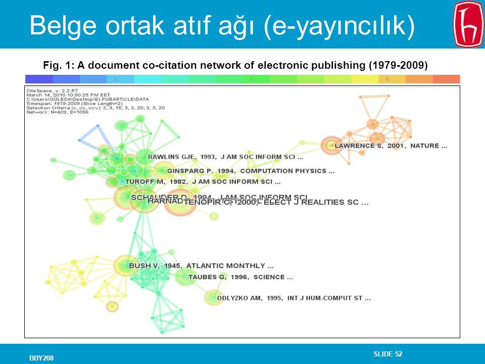 SLIDE 52 Belge ortak atıf ağı (e-yayıncılık) BBY208 Fig. 1: A document co-citation network of electronic publishing (1979-2009)