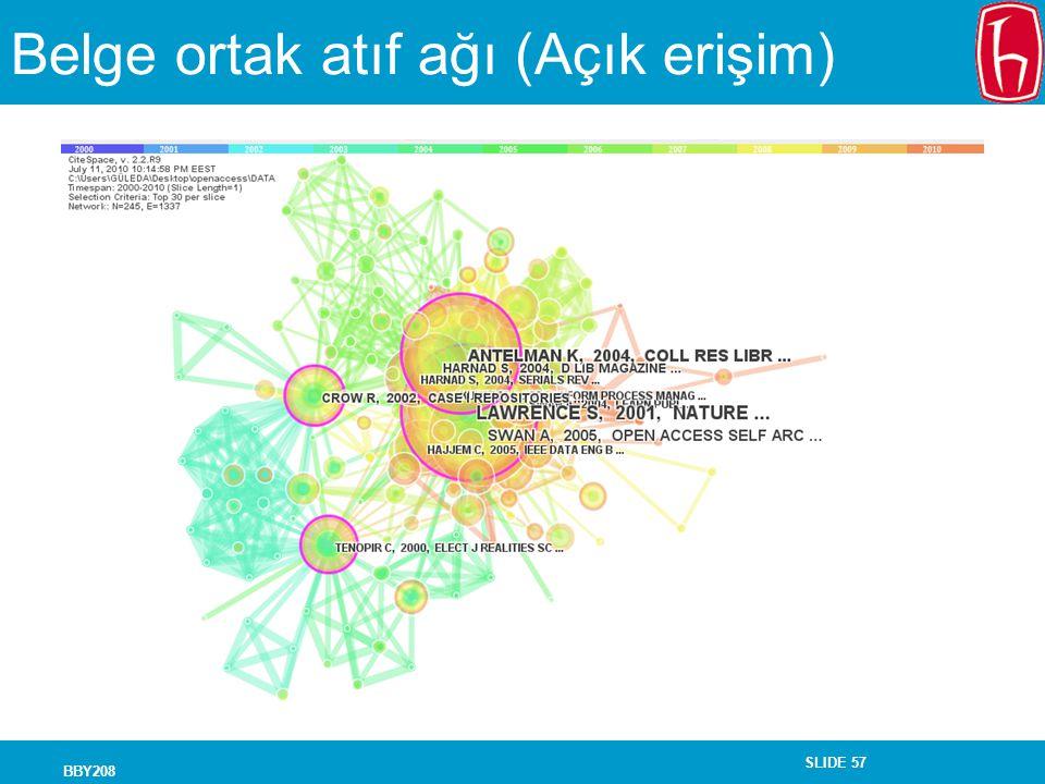 SLIDE 57 Belge ortak atıf ağı (Açık erişim) BBY208