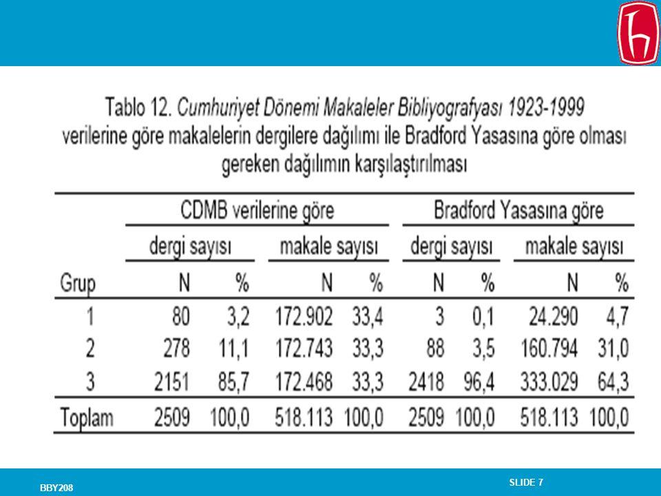 SLIDE 68 BBY208 %8 büyüme hızıyla derme kaç yılda ikiye katlanır.