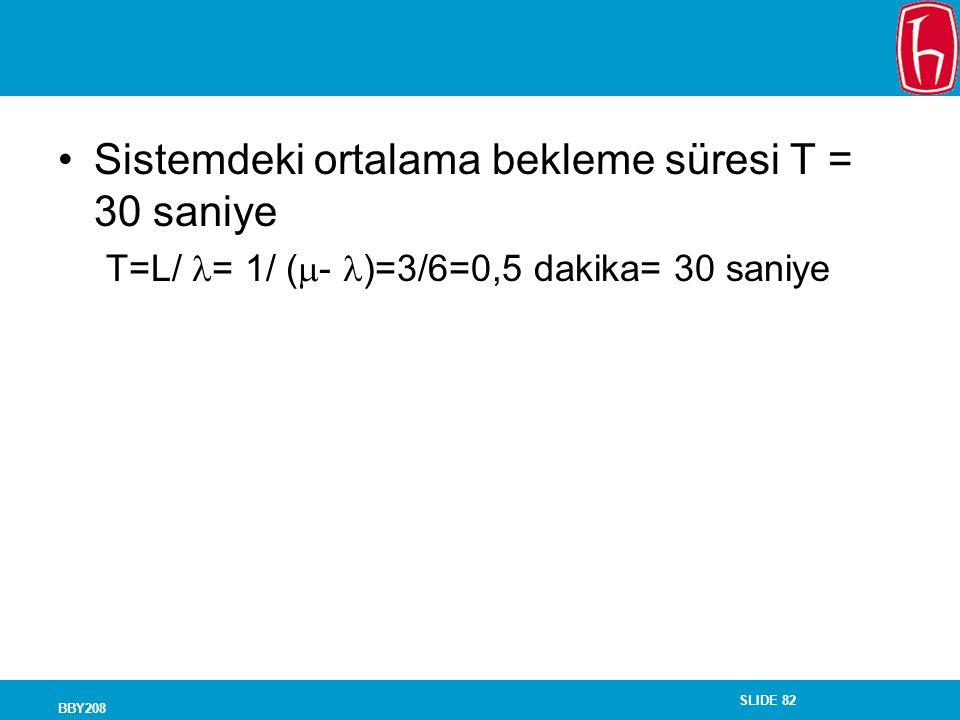 SLIDE 82 BBY208 Sistemdeki ortalama bekleme süresi T = 30 saniye T=L/ = 1/ (  - )=3/6=0,5 dakika= 30 saniye